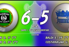Calcio intercollegiale – Don Bosco VS Borromeo & Spallanzani VS Golgi