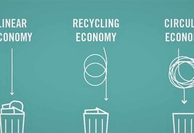 Chiudere il cerchio: beni di oggi, risorse di domani