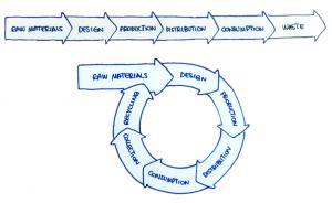 economiacircolare (1) hd